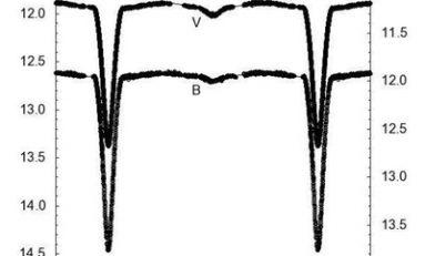 ΥΥ- Boo Μεταβλητός Αστέρας - Στέλιος Κλειδής
