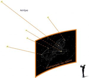 asterismos
