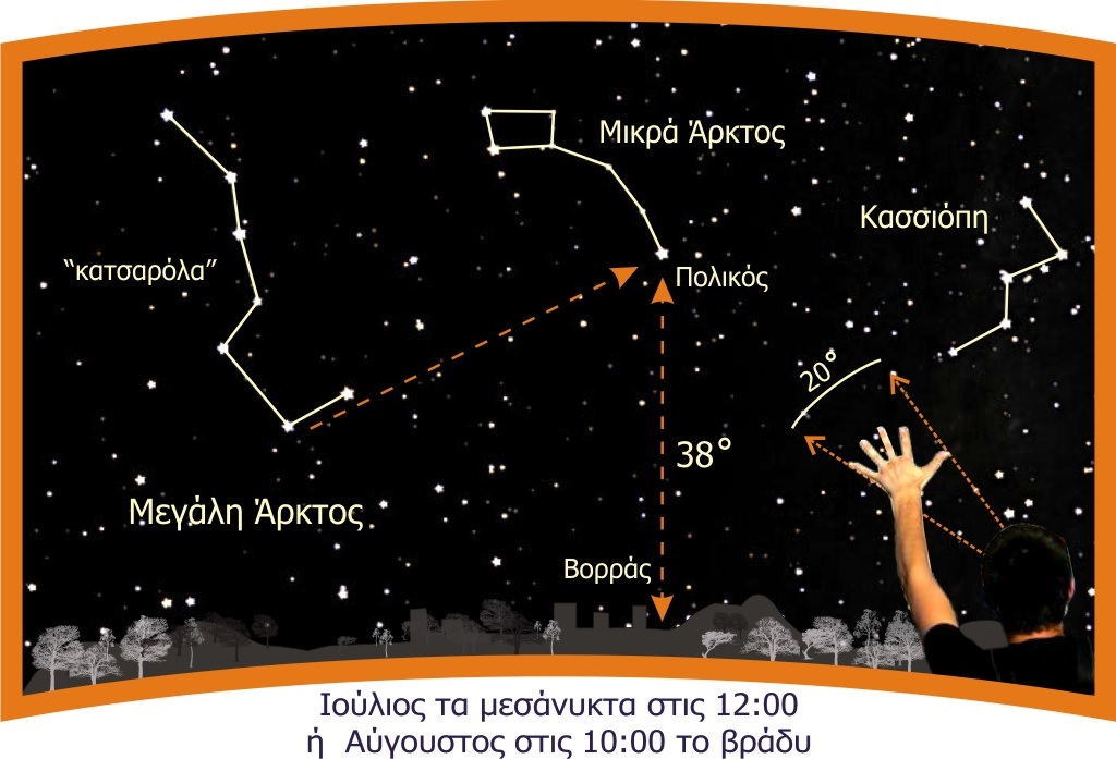 Egxeiridio Parathrhshs Ellhnikh Astronomikh Enwsh