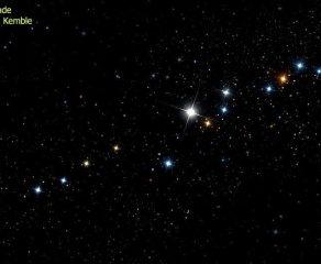 Αστρικές Αλυσίδες - του Δημήτρη Μπαλάση