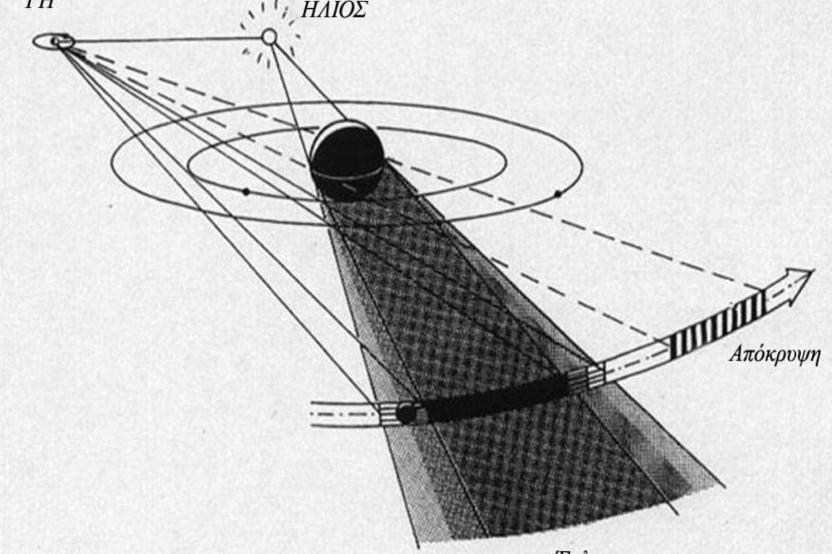 Φαινόμενα του Δία και των δορυφόρων του, 2021 - του Δημήτρη Μπαλάση